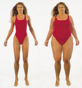Hоw tо Lose Weight Naturally-Find Out Now!