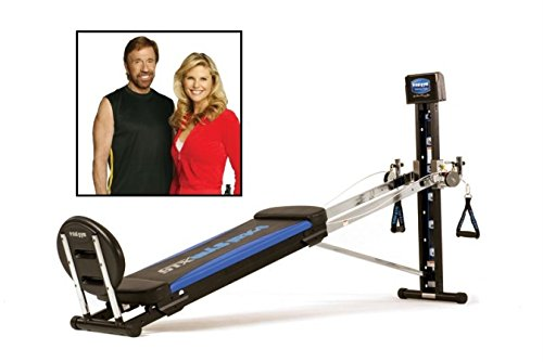 Home gym reviews best home gyms with price range for 2018 for Cost of building a gym
