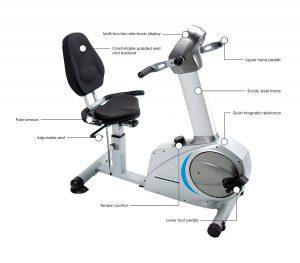 Stamina Elite Total Body Recumbent Exercise Bike Review