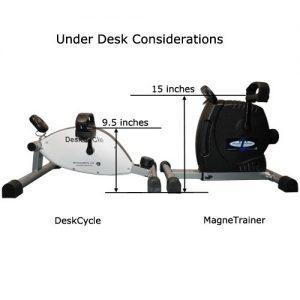 Magne Trainer-ER Mini Exercise Bike Arm and Leg Exerciser Review