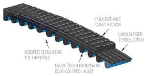 Schwinn AC Performance Plus with Carbon Blue Review