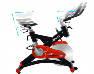 JOROTO Indoor Cycling Bike Trainer X3 Review