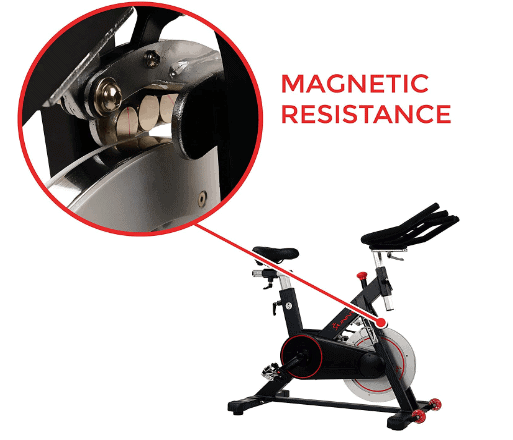 Sunny Health & Fitness Magnetic Belt Drive Indoor Cycling Bike Model 1805 Review