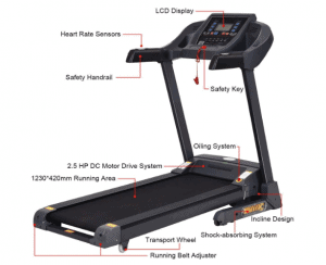 Gymax Cardio Folding Exercise Electric Motorized Treadmill New Model Review