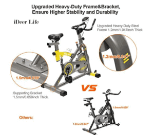 IDEER LIFE Exercise Bike Indoor Cycling Bike with descriptive parts