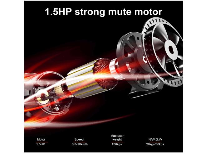 Miageek Fitness Folding Electric Treadmill's 1.5 HP motor