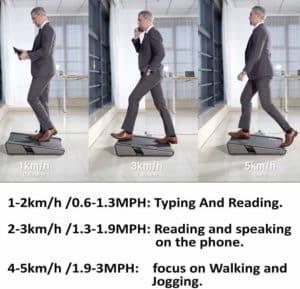 A man walking on the EgoFit Walker