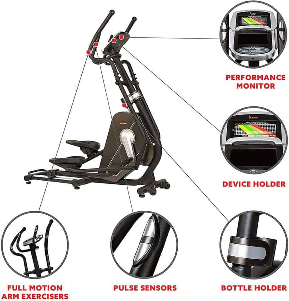 The console/monitor, tablet holder, the handlebars, the EKG grip sensor, and bottle holder of the Sunny Health and Fitness SF-3862 Elliptical