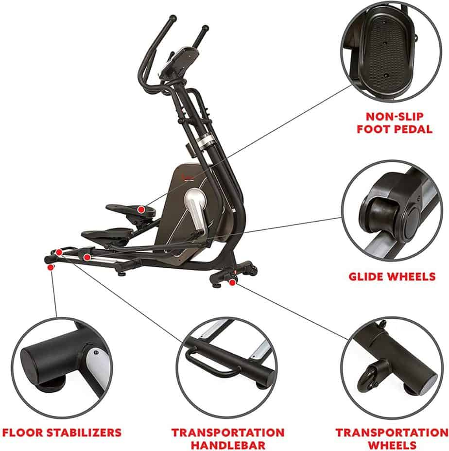 The pedal, water bottle holder, lifting handle, the rail, transport wheels, and the leveler of the Sunny Health and Fitness SF-3862 Elliptical