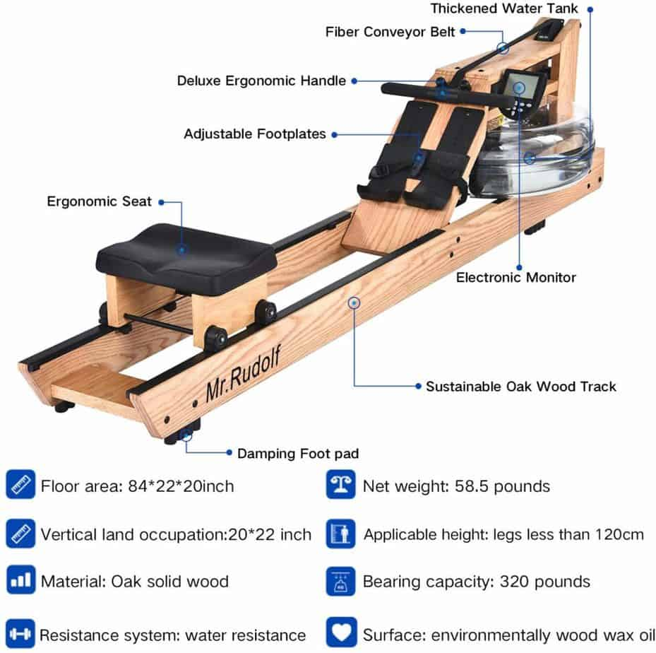The Mr. Rudolf WaterRower with parts description