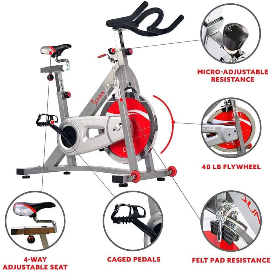 The seat, pedal, drive, felt brake pads, and the tension knob control of the Sunny Health and Fitness Pro SF-B901B Indoor Cycling Bike