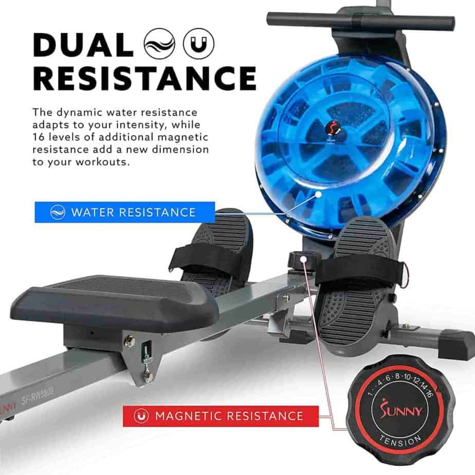The dual resistance system of the Sunny Health & Fitness SF-RW5809 Hydro-Plus Resistance Rower