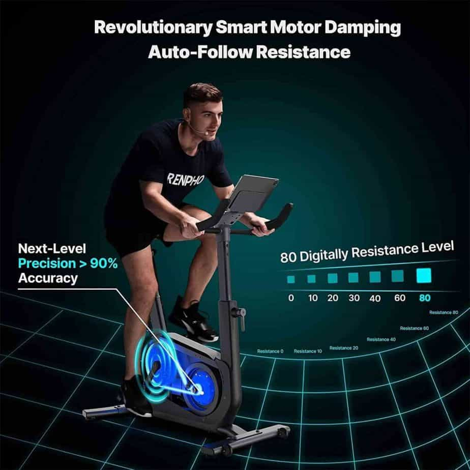 The RENPHO AI-Powered Upright Bike has up to 80 adjustable resistance levels